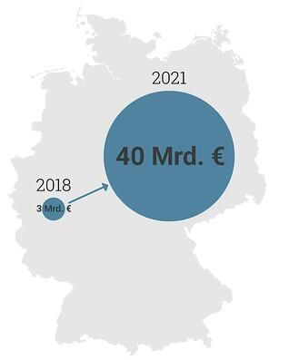 infografik-wachstum-aum-robo-advisor-deutschland-whitebox