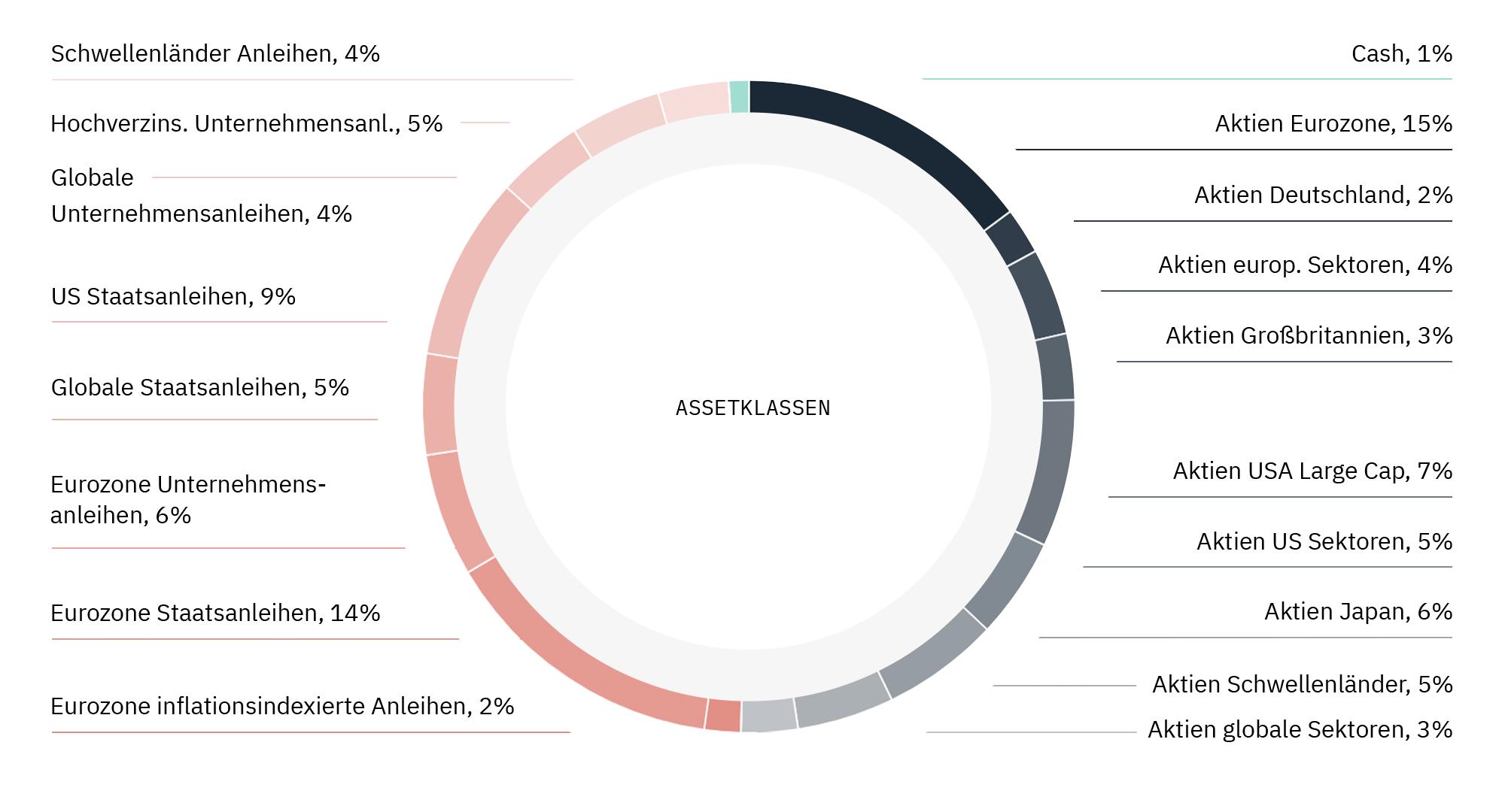 portfolio_assets
